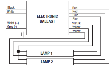 lighting-gallery-net - fluorescent ballasts/sylvania ... 2 bulb t8 ballast wiring diagram