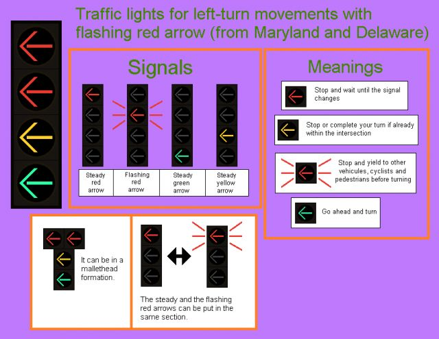 Amazing Did Any Of You See Traffic Lights With Flashing Red Arrows While In  Maryland Or Delaware? Or In Cupertino In California? Do You Think Flashing  Red Arrows ... Home Design Ideas